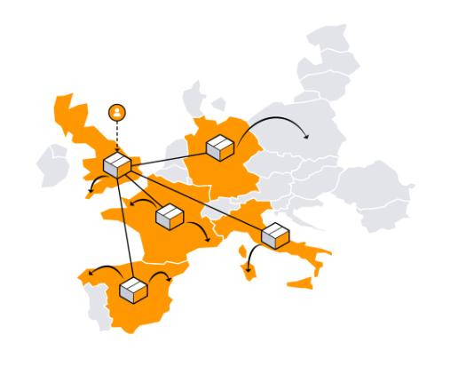 how does Pan Europe FBA work