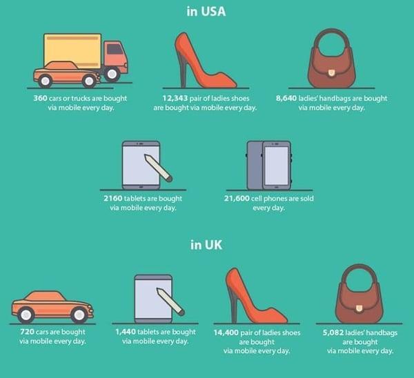 ebay shopper demographics