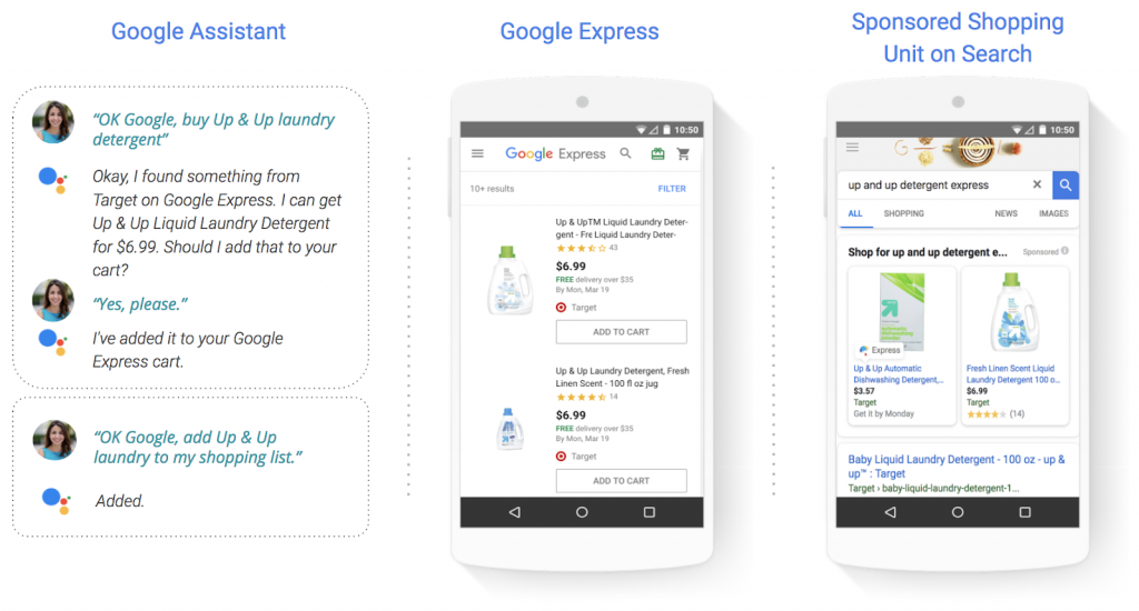 what is google shopping actions