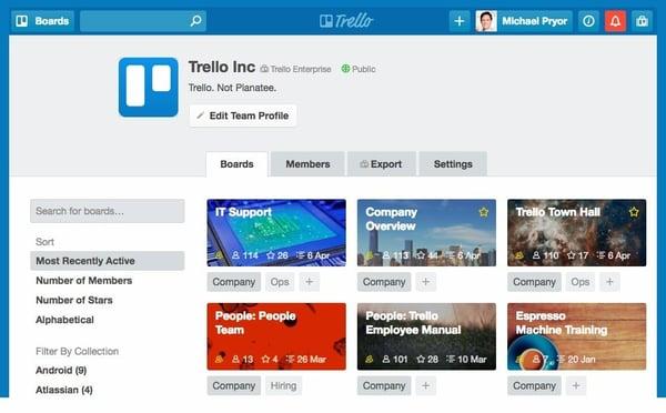 trello for ecommerce agency
